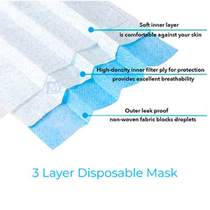 4 Ply Disposable Face Mask Protective
